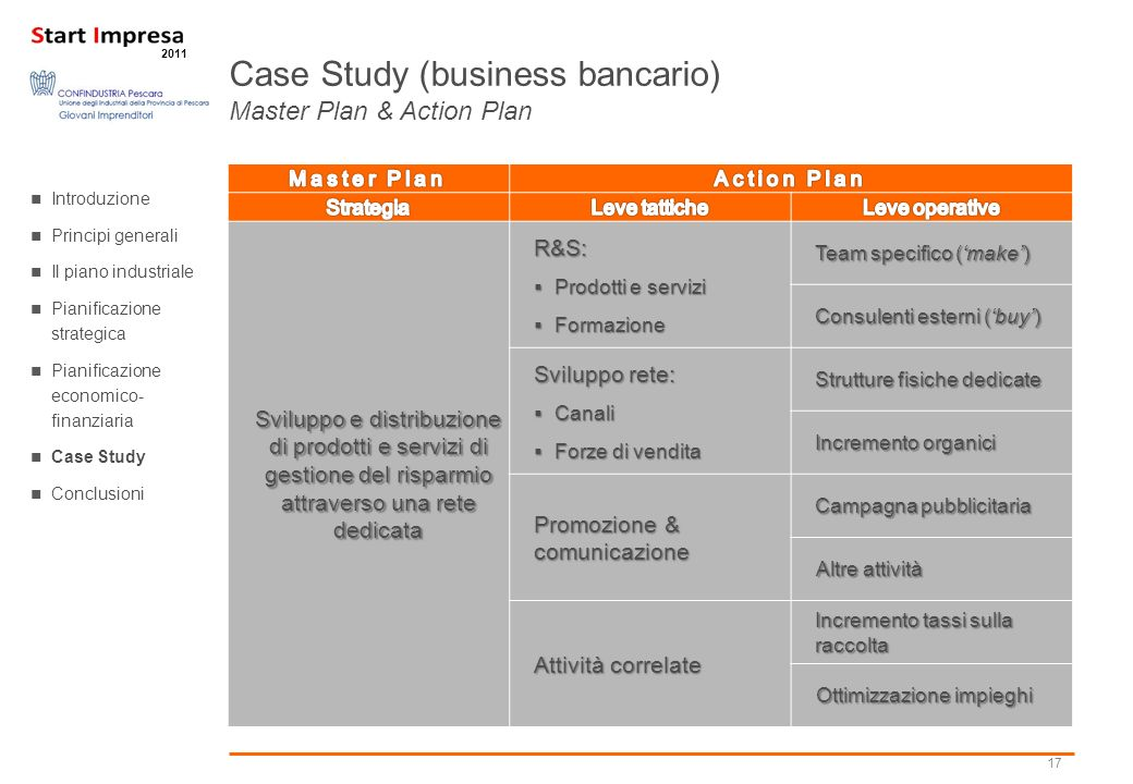 Case Study (business bancario) Master Plan & Action Plan