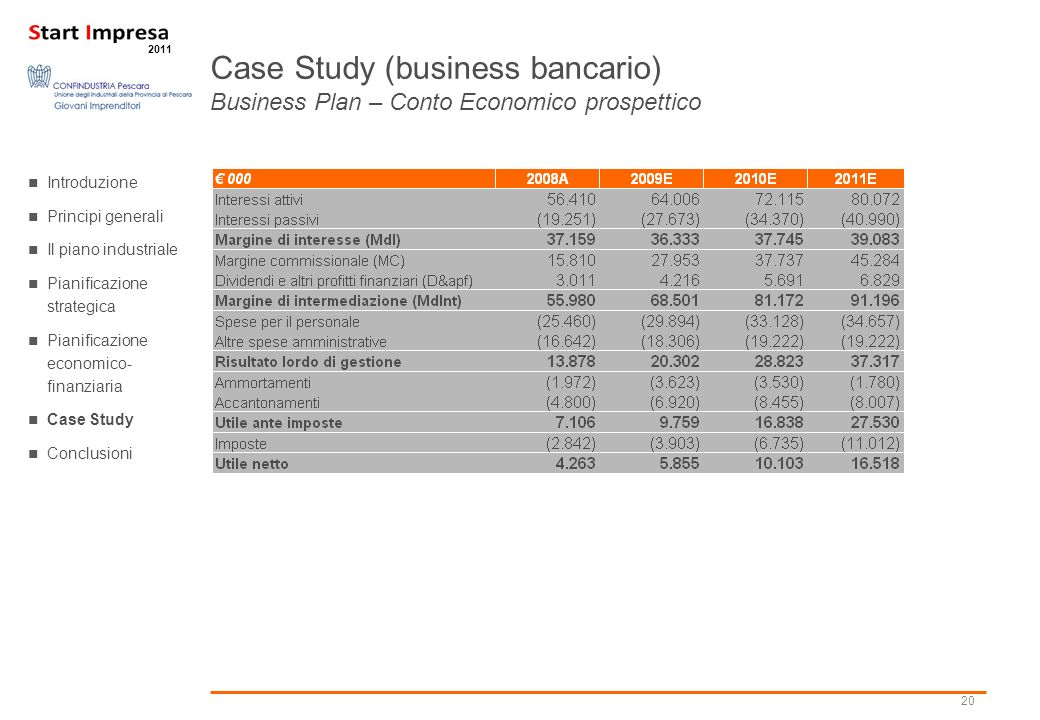 Case Study (business bancario) Business Plan – Conto Economico prospettico