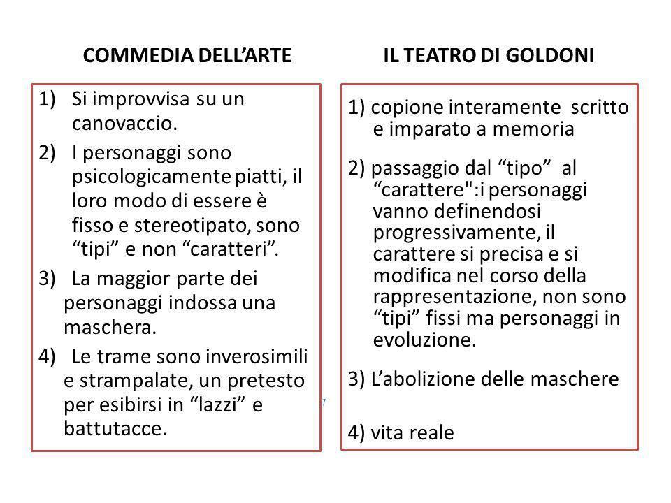 COMMEDIA DELL'ARTE IL TEATRO DI GOLDONI. Si improvvisa su un canovaccio.