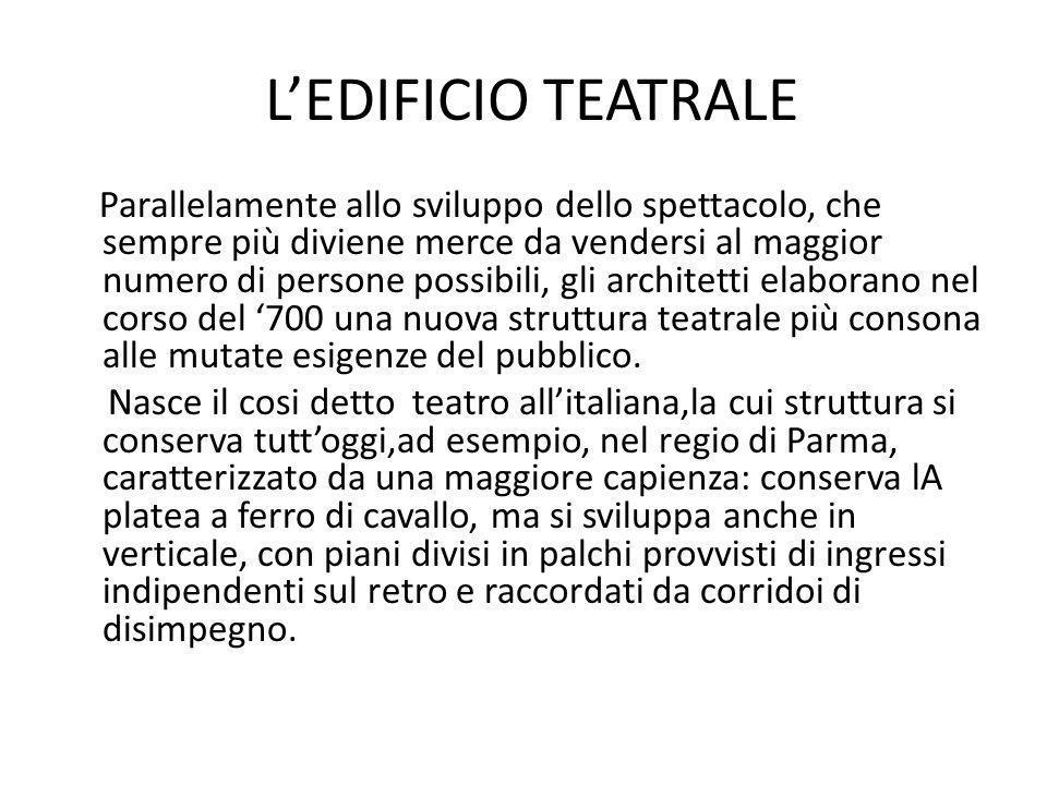L'EDIFICIO TEATRALE