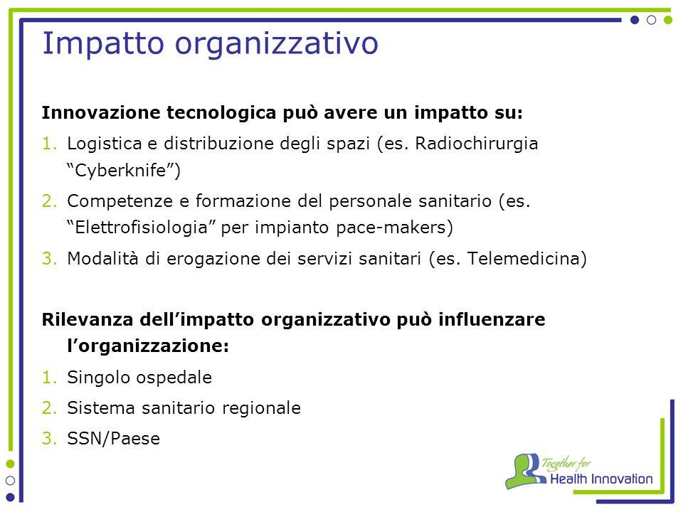 Impatto organizzativo