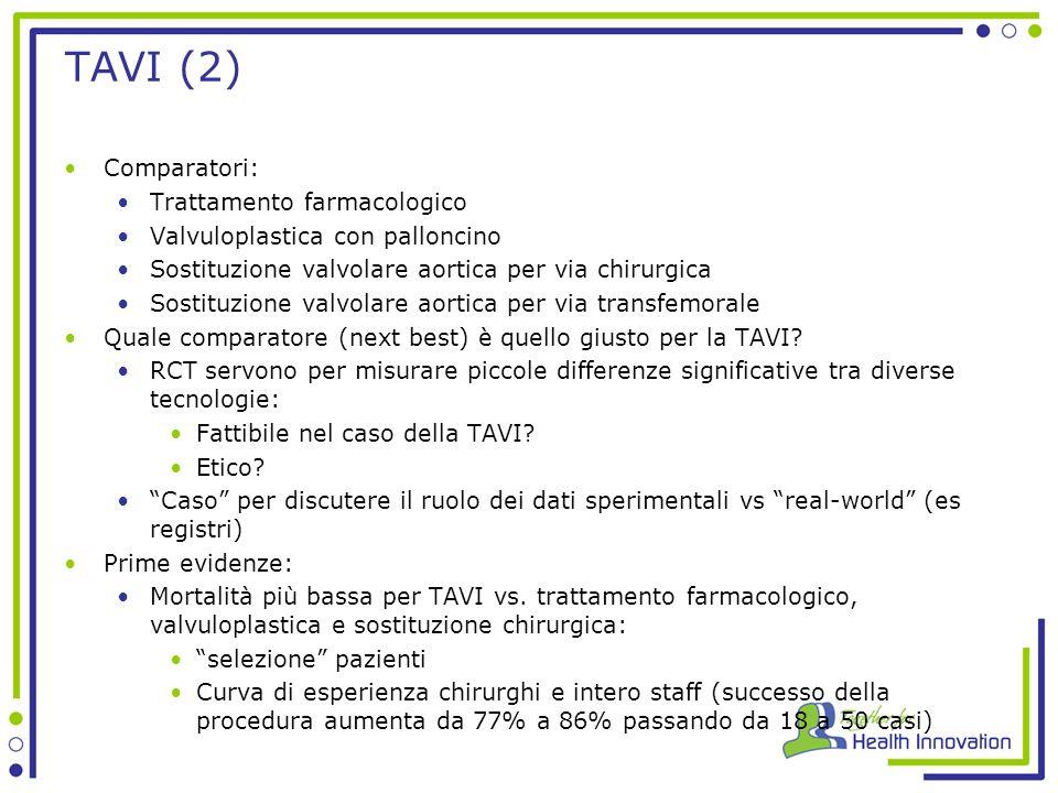 TAVI (2) Comparatori: Trattamento farmacologico