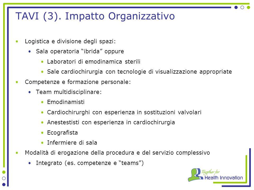 TAVI (3). Impatto Organizzativo