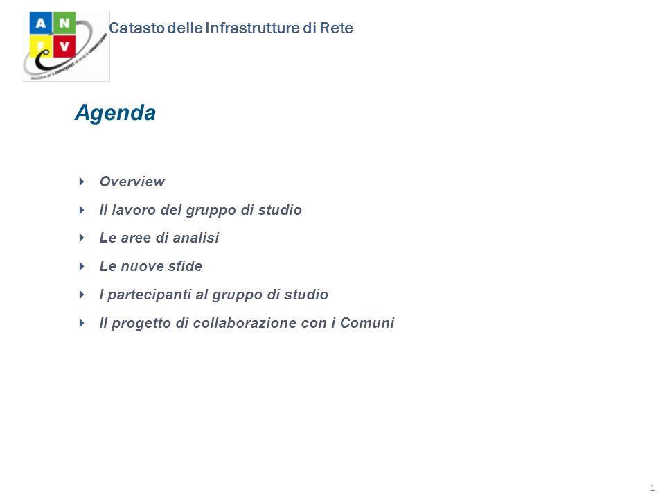 Agenda Catasto delle Infrastrutture di Rete Overview