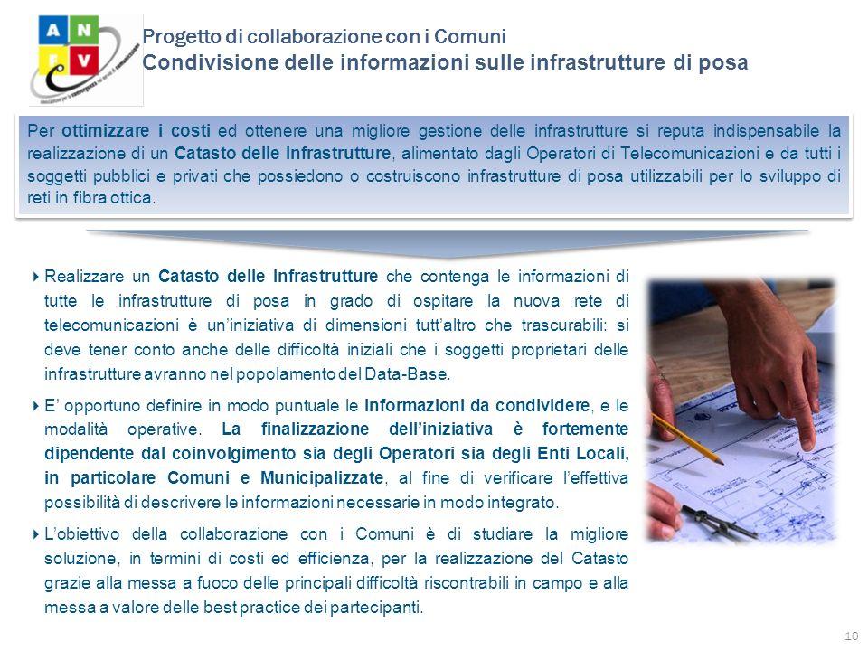Progetto di collaborazione con i Comuni