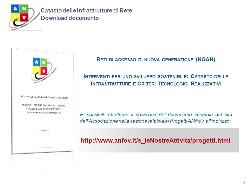 Reti di accesso di nuova generazione (NGAN)