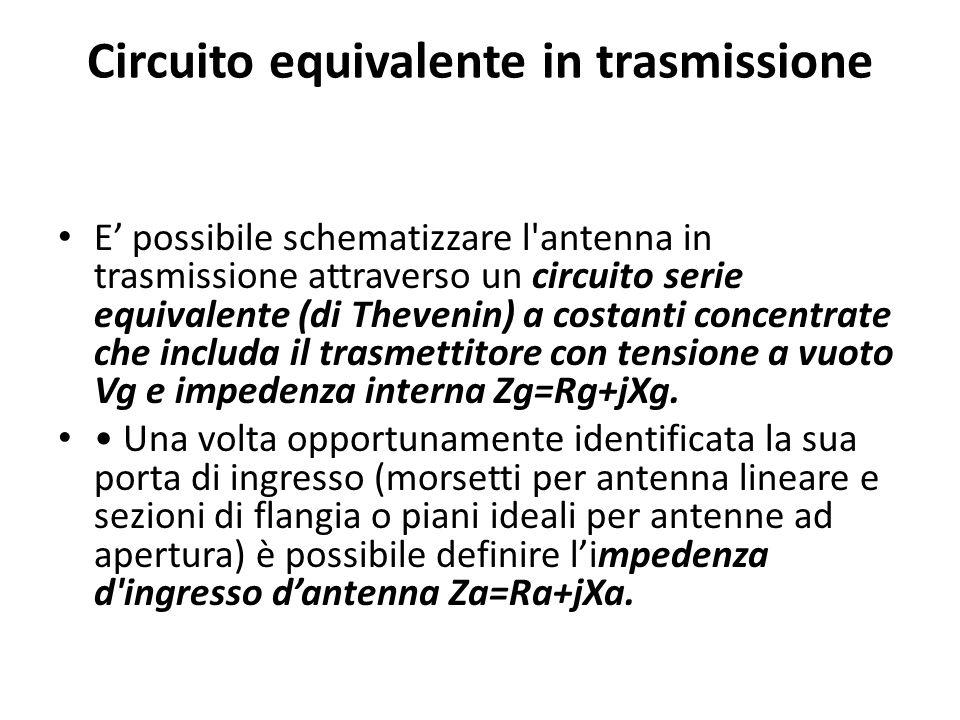 Circuito equivalente in trasmissione