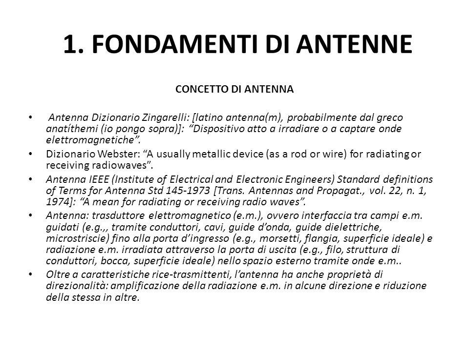 1. FONDAMENTI DI ANTENNE CONCETTO DI ANTENNA
