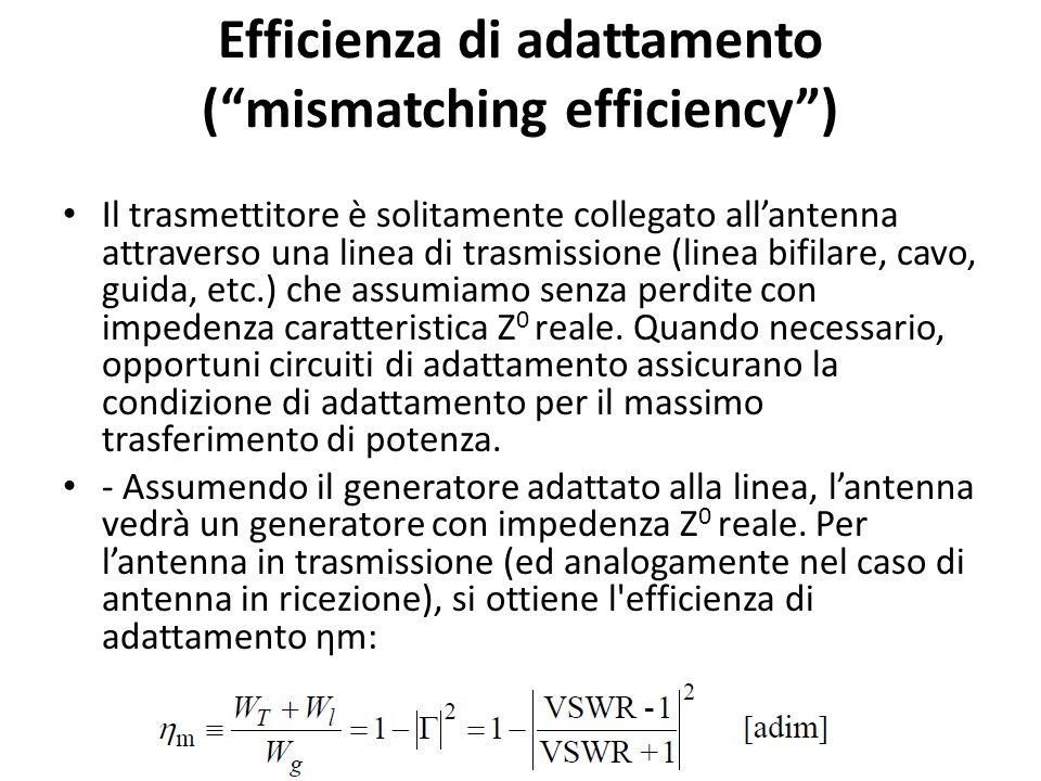 Efficienza di adattamento ( mismatching efficiency )