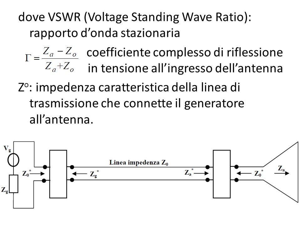 dove VSWR (Voltage Standing Wave Ratio): rapporto d'onda stazionaria coefficiente complesso di riflessione in tensione all'ingresso dell'antenna Zo: impedenza caratteristica della linea di trasmissione che connette il generatore all'antenna.