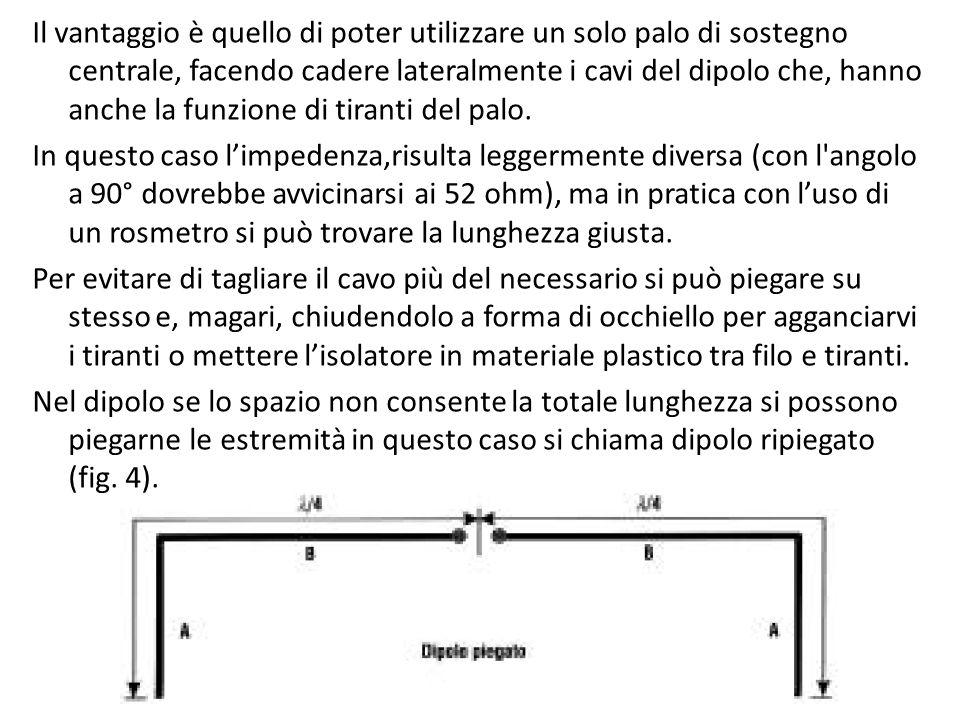Il vantaggio è quello di poter utilizzare un solo palo di sostegno centrale, facendo cadere lateralmente i cavi del dipolo che, hanno anche la funzione di tiranti del palo.