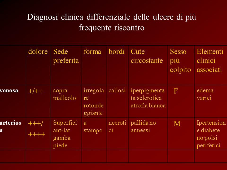 Diagnosi clinica differenziale delle ulcere di più frequente riscontro