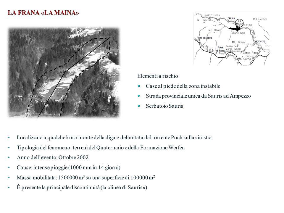 LA FRANA «LA MAINA» Elementi a rischio: