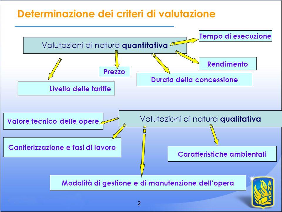 Determinazione dei criteri di valutazione