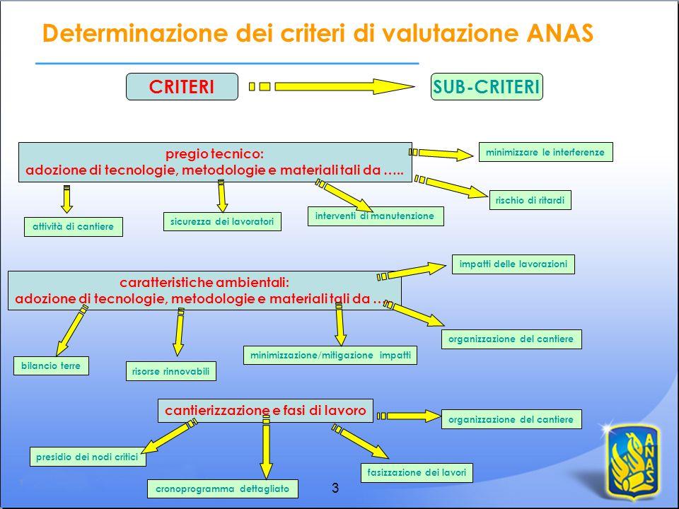 Determinazione dei criteri di valutazione ANAS