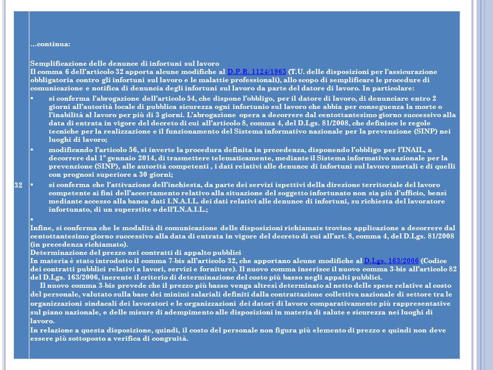 32 …continua: Semplificazione delle denunce di infortuni sul lavoro.