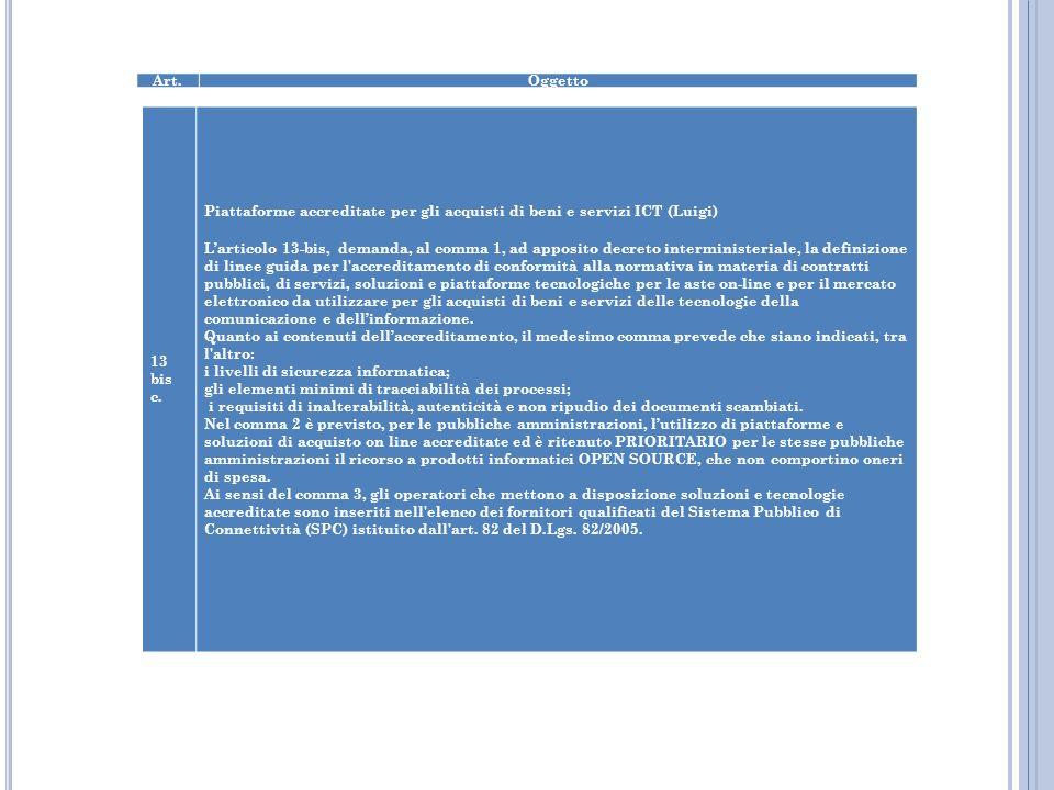 Art. Oggetto. 13 bis c. Piattaforme accreditate per gli acquisti di beni e servizi ICT (Luigi)