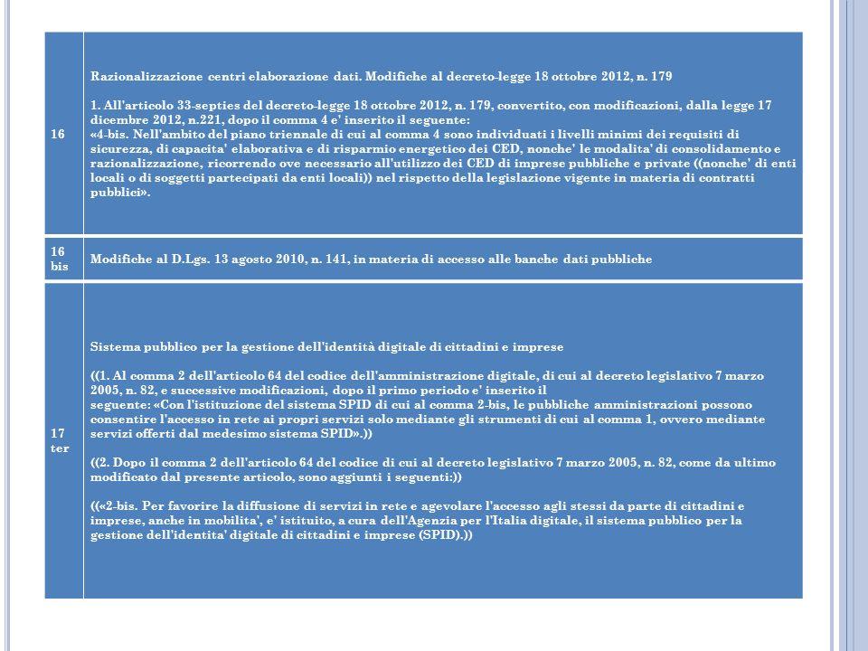 16 Razionalizzazione centri elaborazione dati. Modifiche al decreto-legge 18 ottobre 2012, n. 179.