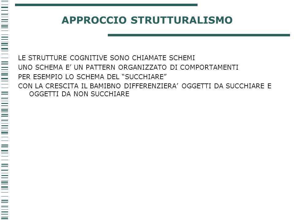 APPROCCIO STRUTTURALISMO