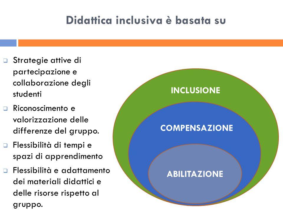 Didattica inclusiva è basata su