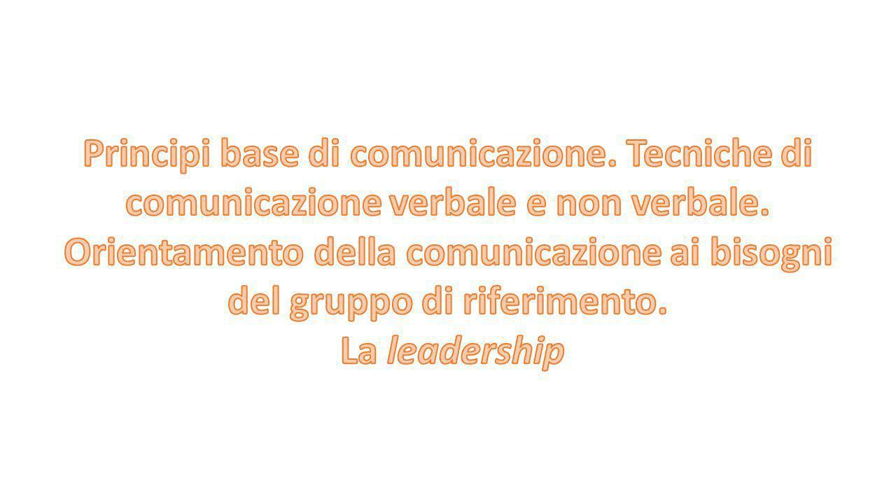 Principi base di comunicazione