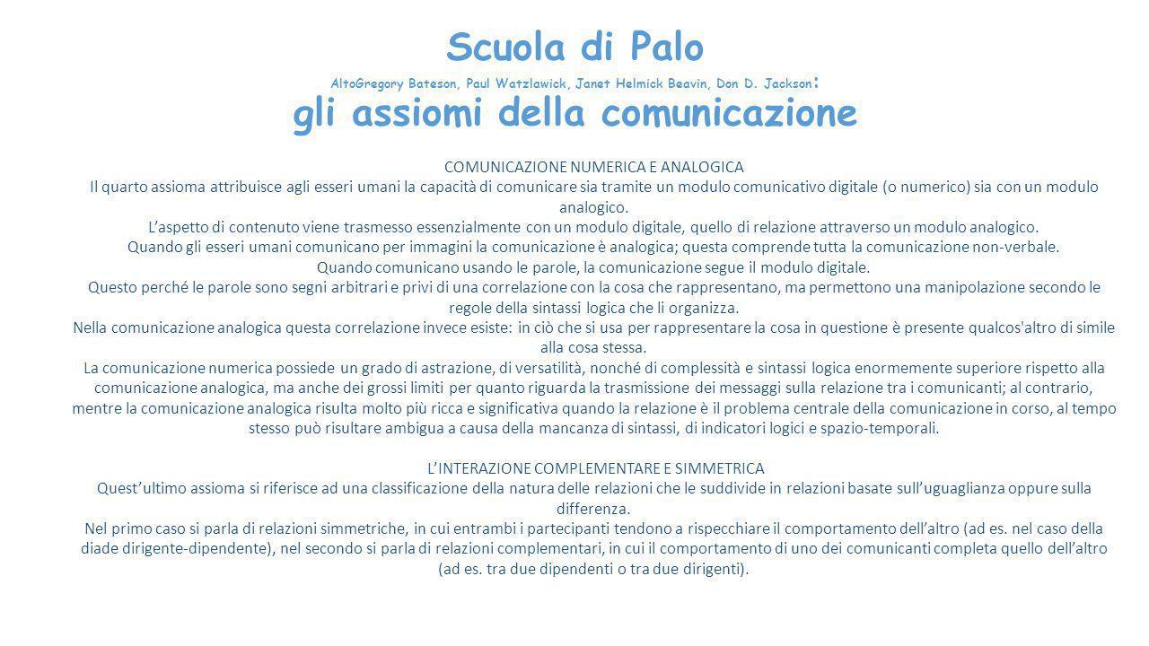 Scuola di Palo COMUNICAZIONE NUMERICA E ANALOGICA