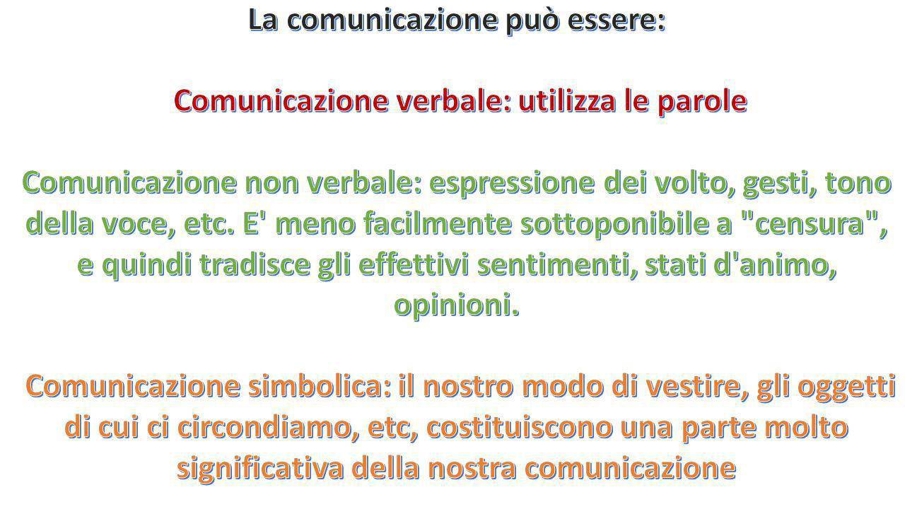 La comunicazione può essere: Comunicazione verbale: utilizza le parole