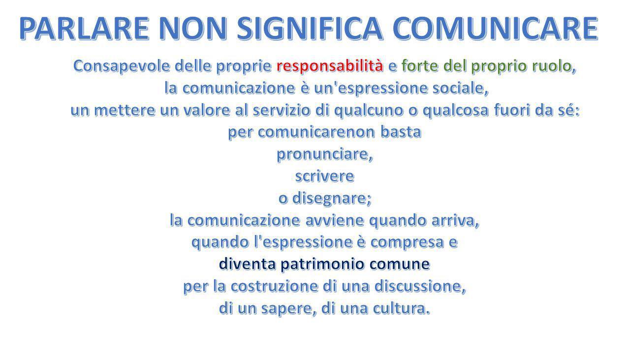 PARLARE NON SIGNIFICA COMUNICARE