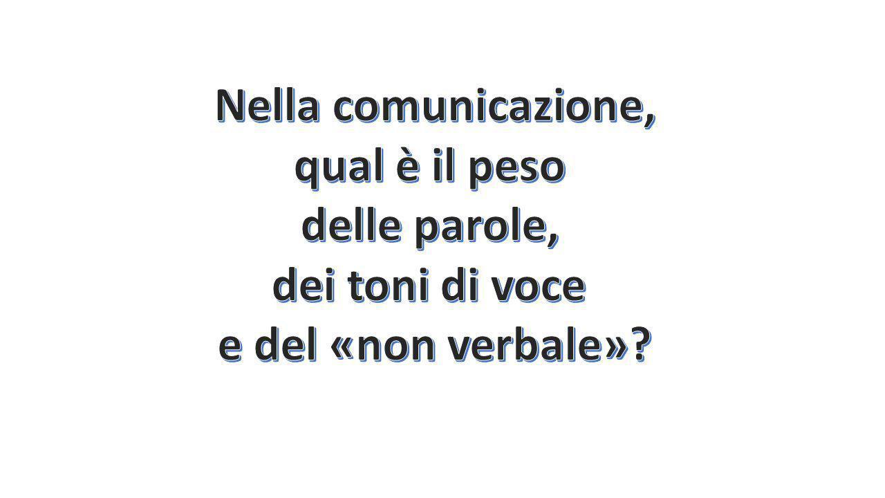 Nella comunicazione, qual è il peso delle parole, dei toni di voce e del «non verbale»