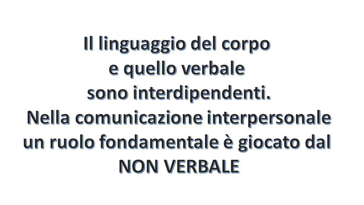 Il linguaggio del corpo e quello verbale sono interdipendenti.
