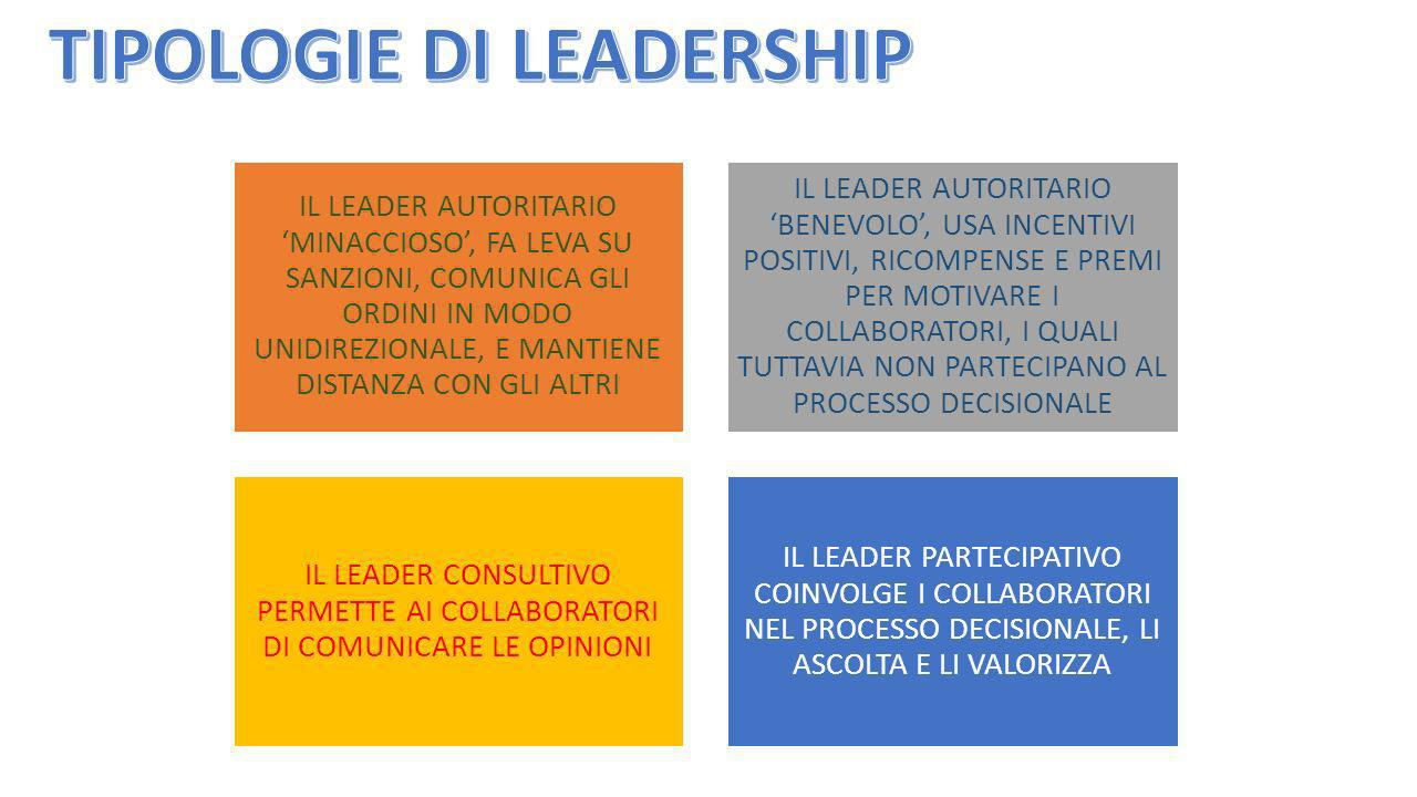 TIPOLOGIE DI LEADERSHIP