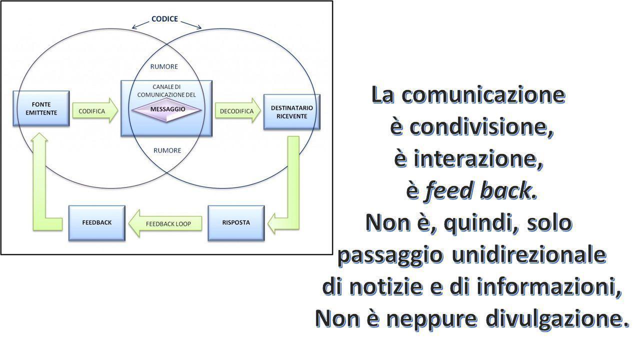 passaggio unidirezionale di notizie e di informazioni,