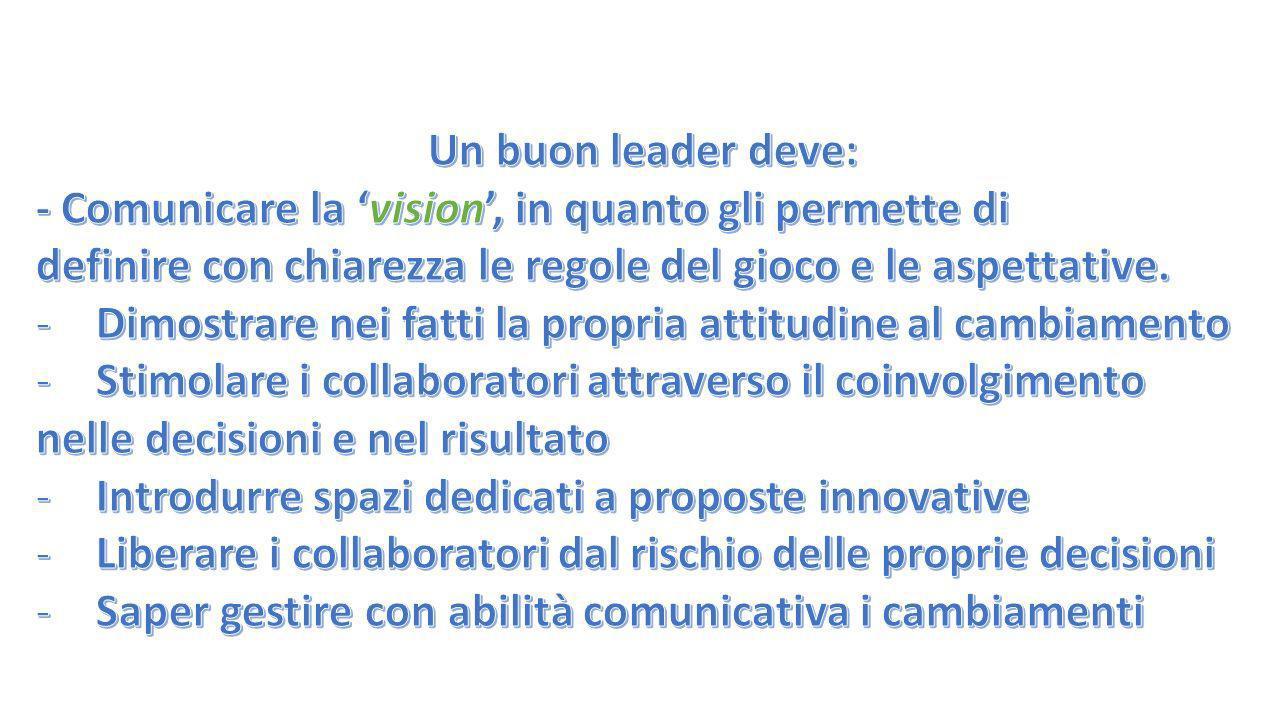 Un buon leader deve: - Comunicare la 'vision', in quanto gli permette di. definire con chiarezza le regole del gioco e le aspettative.