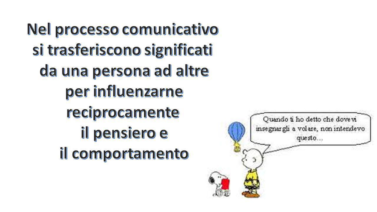 Nel processo comunicativo si trasferiscono significati