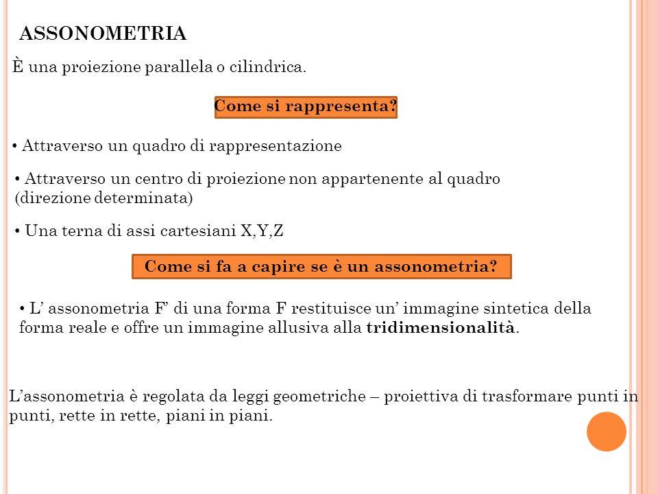 ASSONOMETRIA È una proiezione parallela o cilindrica.
