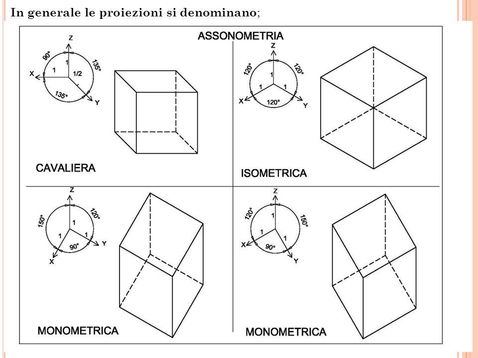 In generale le proiezioni si denominano;