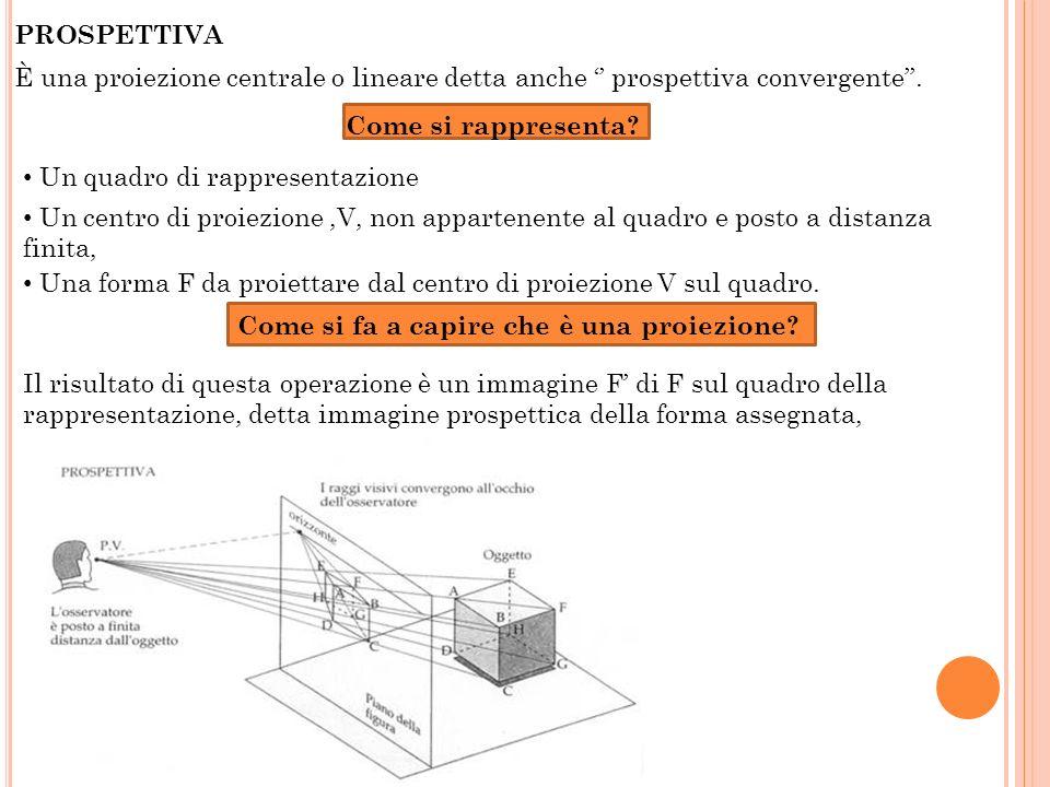 PROSPETTIVA È una proiezione centrale o lineare detta anche '' prospettiva convergente''. Come si rappresenta