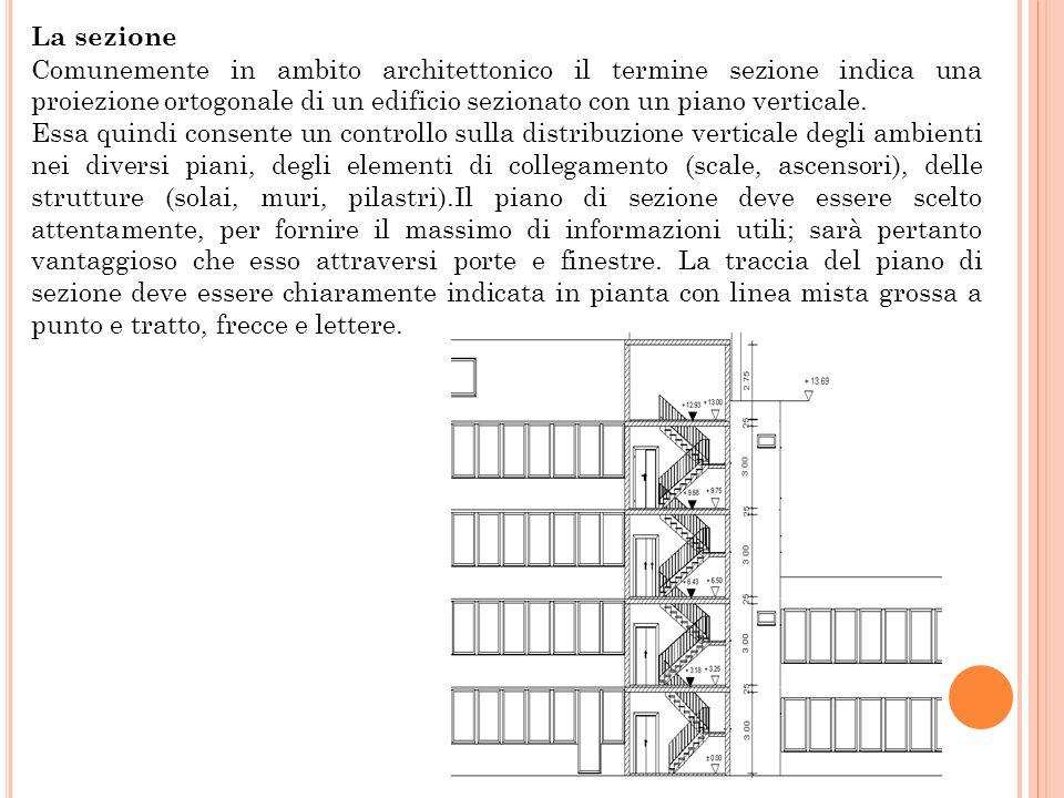 La sezione Comunemente in ambito architettonico il termine sezione indica una proiezione ortogonale di un edificio sezionato con un piano verticale.