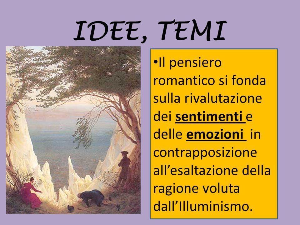 IDEE, TEMI