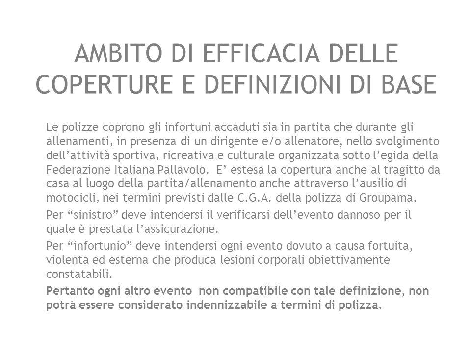 AMBITO DI EFFICACIA DELLE COPERTURE E DEFINIZIONI DI BASE