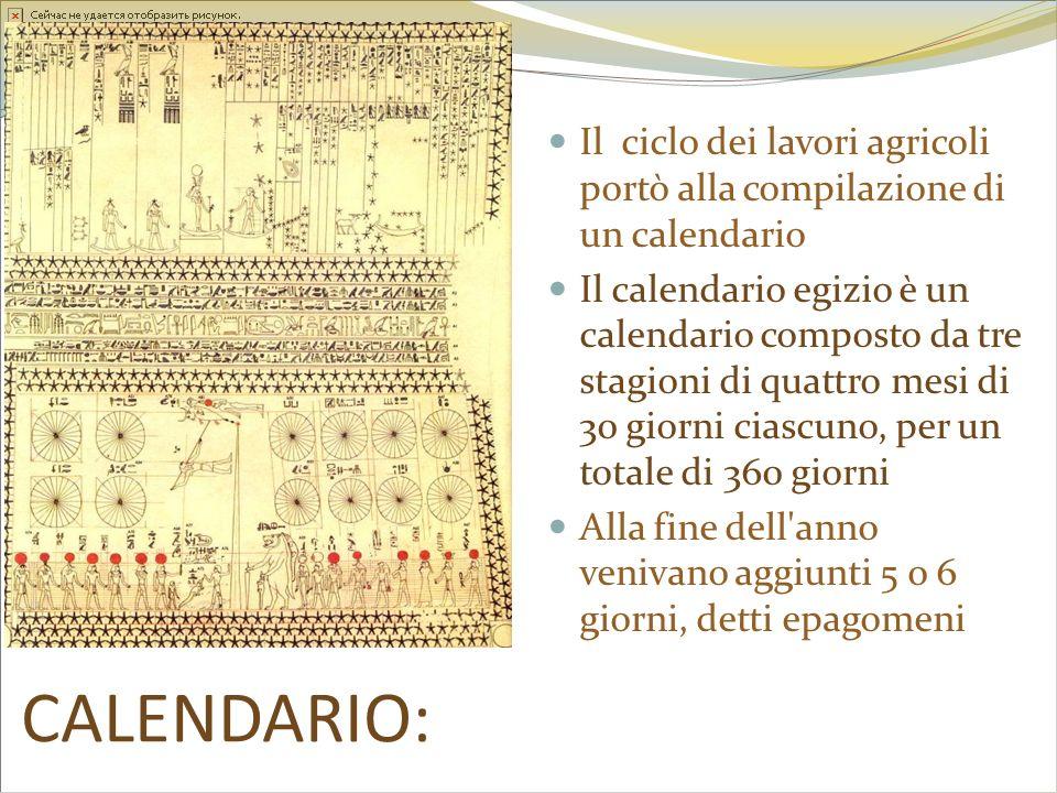 Il ciclo dei lavori agricoli portò alla compilazione di un calendario