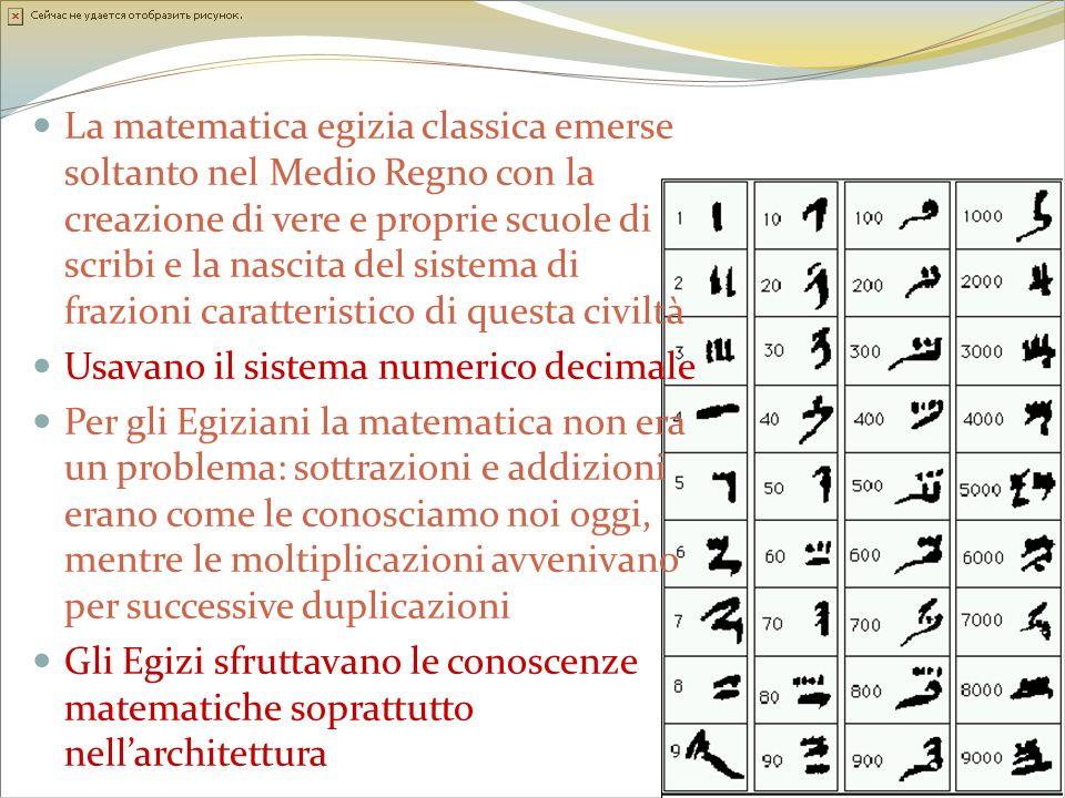 La matematica egizia classica emerse soltanto nel Medio Regno con la creazione di vere e proprie scuole di scribi e la nascita del sistema di frazioni caratteristico di questa civiltà