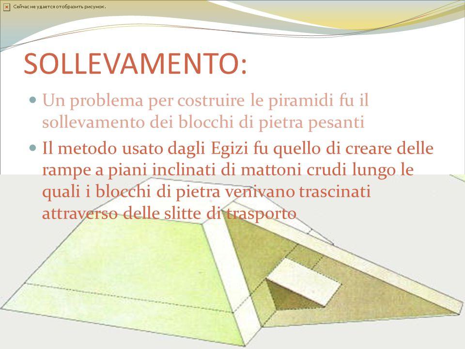 SOLLEVAMENTO: Un problema per costruire le piramidi fu il sollevamento dei blocchi di pietra pesanti.