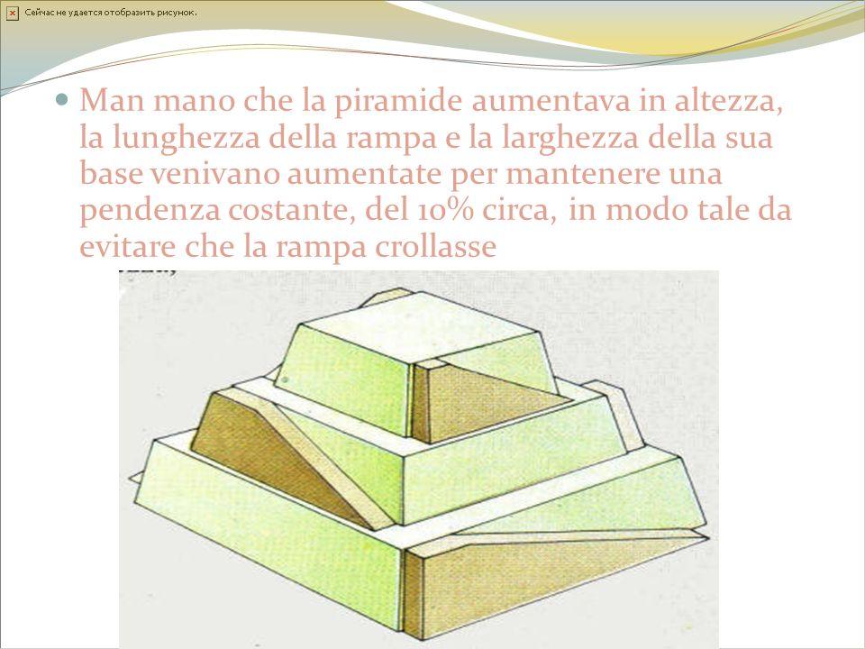 Man mano che la piramide aumentava in altezza, la lunghezza della rampa e la larghezza della sua base venivano aumentate per mantenere una pendenza costante, del 10% circa, in modo tale da evitare che la rampa crollasse