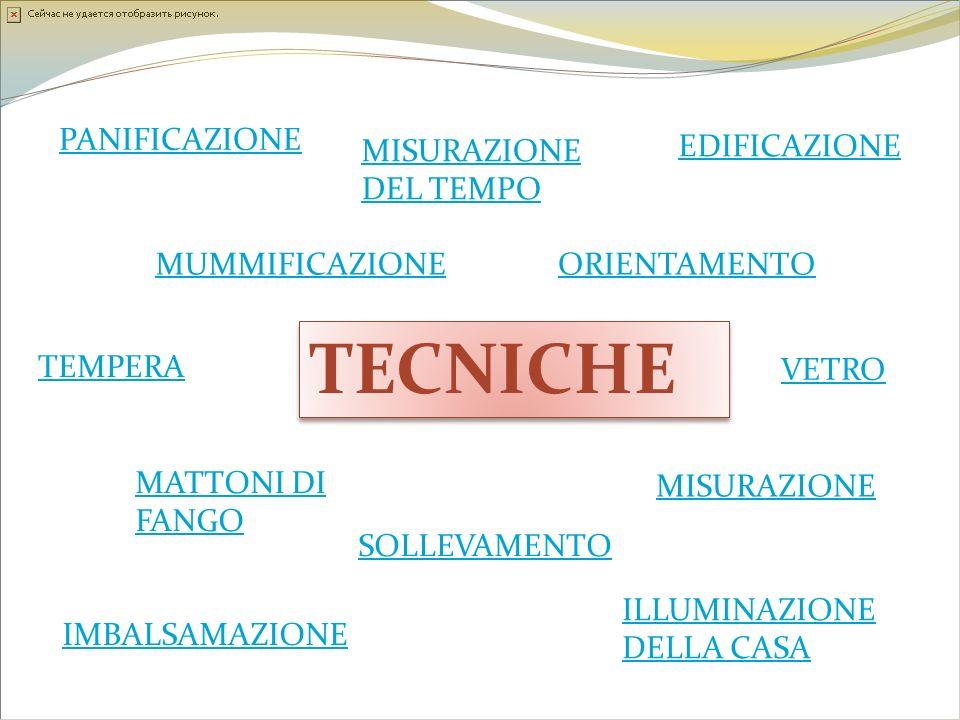 TECNICHE PANIFICAZIONE MISURAZIONE DEL TEMPO EDIFICAZIONE