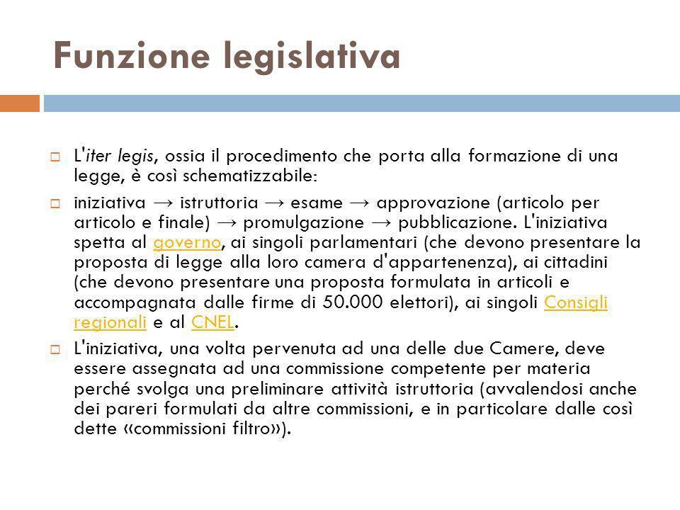 Funzione legislativa L iter legis, ossia il procedimento che porta alla formazione di una legge, è così schematizzabile: