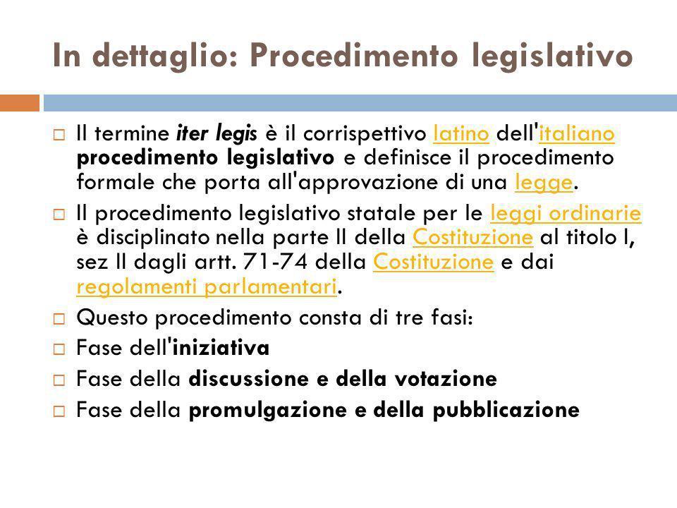 In dettaglio: Procedimento legislativo