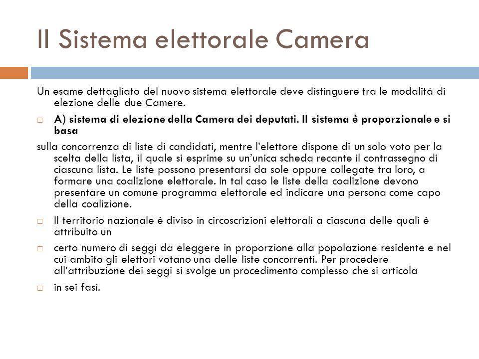 Il Sistema elettorale Camera