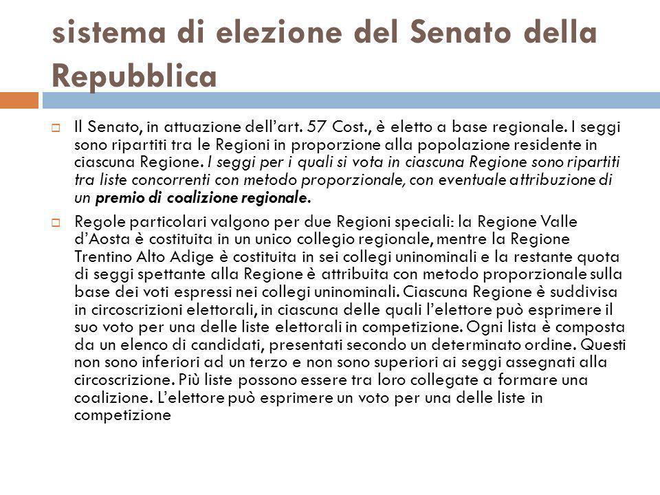 sistema di elezione del Senato della Repubblica
