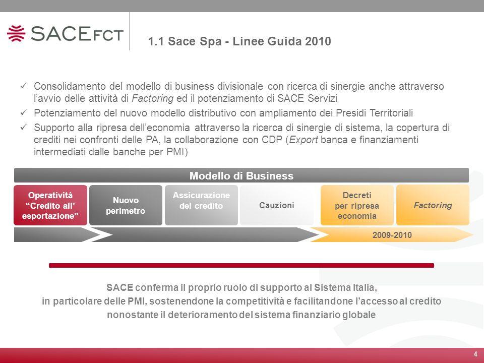 1.1 Sace Spa - Linee Guida 2010 Modello di Business